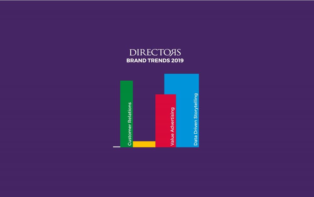 Directors Brand Trends 2019